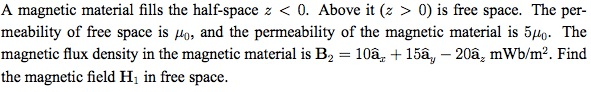 A magnetic material fills the half-space z < 0. Ab