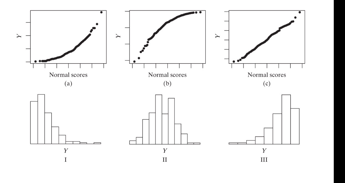 normal distribution questions and answers pdf