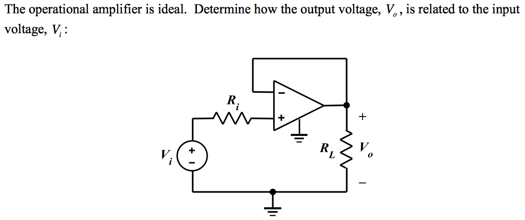 The operational amplifier is ideal. Determine how