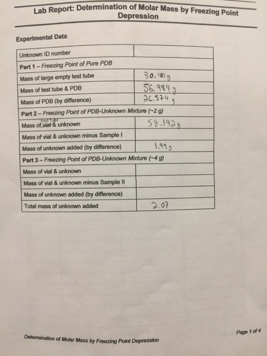 molar mass by freezing point depression lab answers Molar mass is relevant to this lab because using the freezing point depression and the knowledge of the number of grams of antifreeze that has been added to the mixture you can calculate the molar mass.