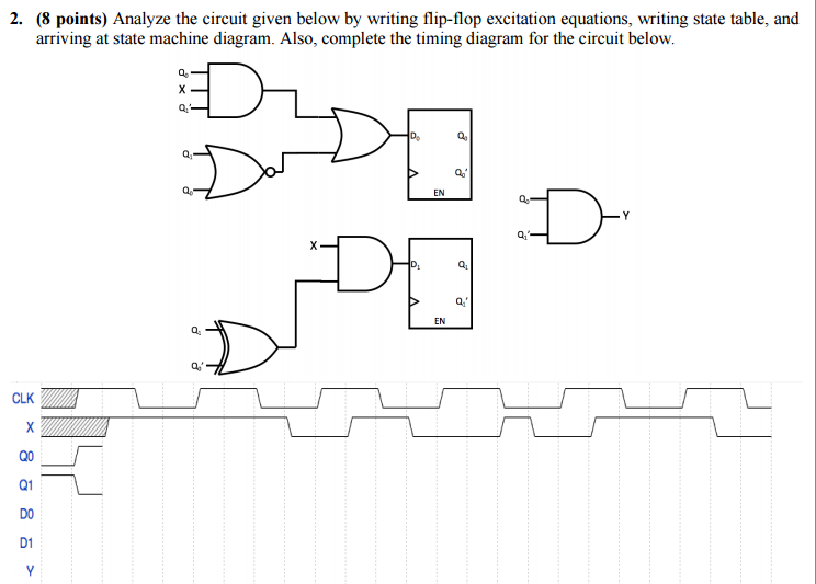 Solved analyze the circuit given below by writing flip fl 8 points analyze the circuit given below by writing flip flop ccuart Choice Image