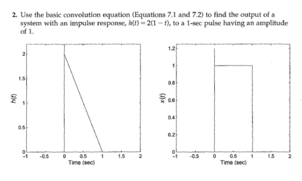 Use the basic convolution equation (Equations 7.1