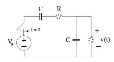 In circuit above, all capacitors are fully dischar