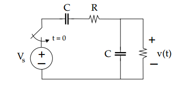 All capacitors are fully discharged before t=0. A