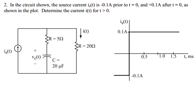 In the circuit shown, the source current is(t) is