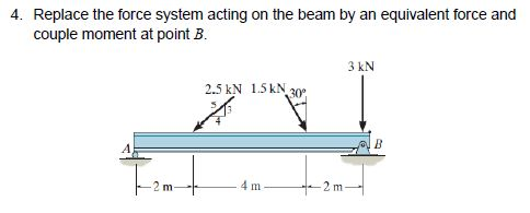 Replace the force system acting on the beam by an