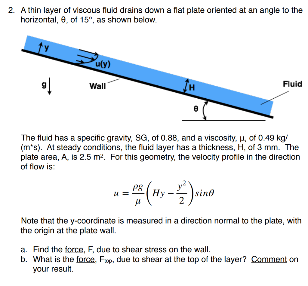 Gravitational Force Fluid Flow: Solved: A Thin Layer Of Viscous Fluid Drains Down A Flat P