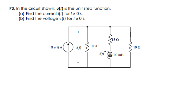 In the circuit shown, u(t) is the unit step functi