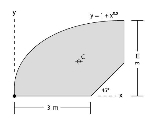 Find the centroid location (X_bar, Y_bar) of the r