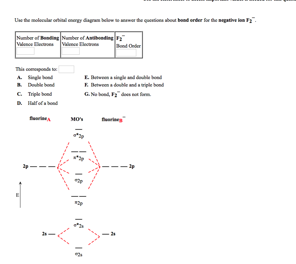 Solved use the molecular orbital energy diagram below to question use the molecular orbital energy diagram below to answer the questions about bond order for the n pooptronica