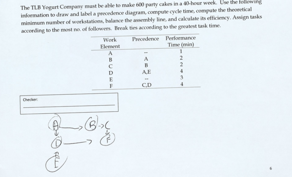 Solved heuristic rule 1 1 assign the task with the gre following he the compute cycle time compute the theoretical information to draw and label a ccuart Choice Image
