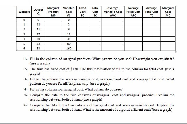 explain the relationship between marginal product and average product Calculate the marginal and average product of chapter 6: production 70 6 the marginal product of returns to scale refers to the relationship between.