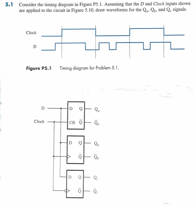 Consider the timing diagram in Figure P5.1. Assumi