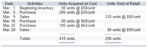 compute the cost assigned to ending inventory using lifo
