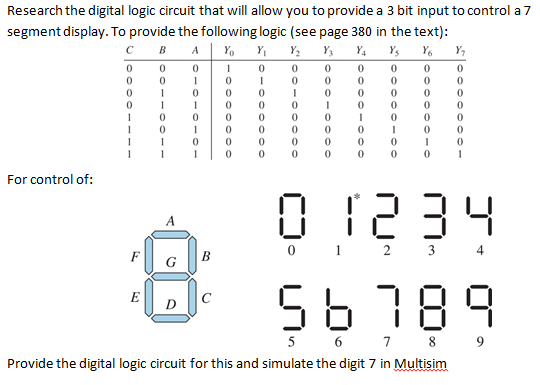 Research the digital logic circuit that will allow