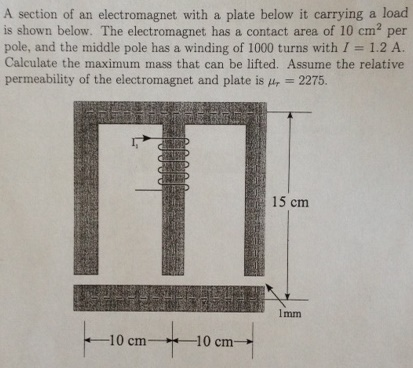 A section of an electromagnet with a plate below i