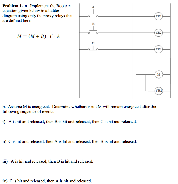 Problem 1. Implement the Boolean equation given be