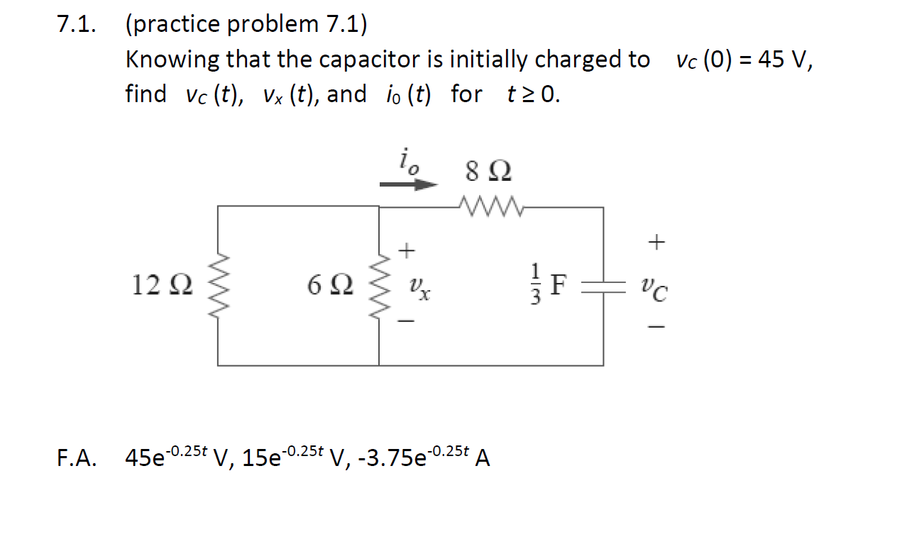 Knowing that the capacitor is initially charged to