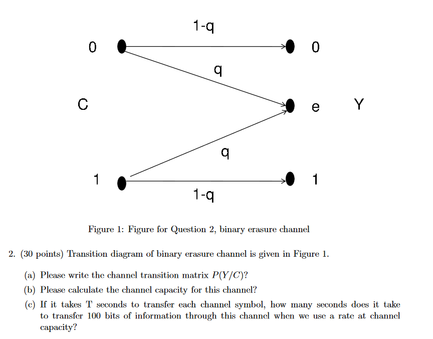 Solved transition diagram of binary erasure channel is gi 1 q 0 0 1 1 q figure 1 figure for question 2 show transcribed image text transition diagram ccuart Image collections