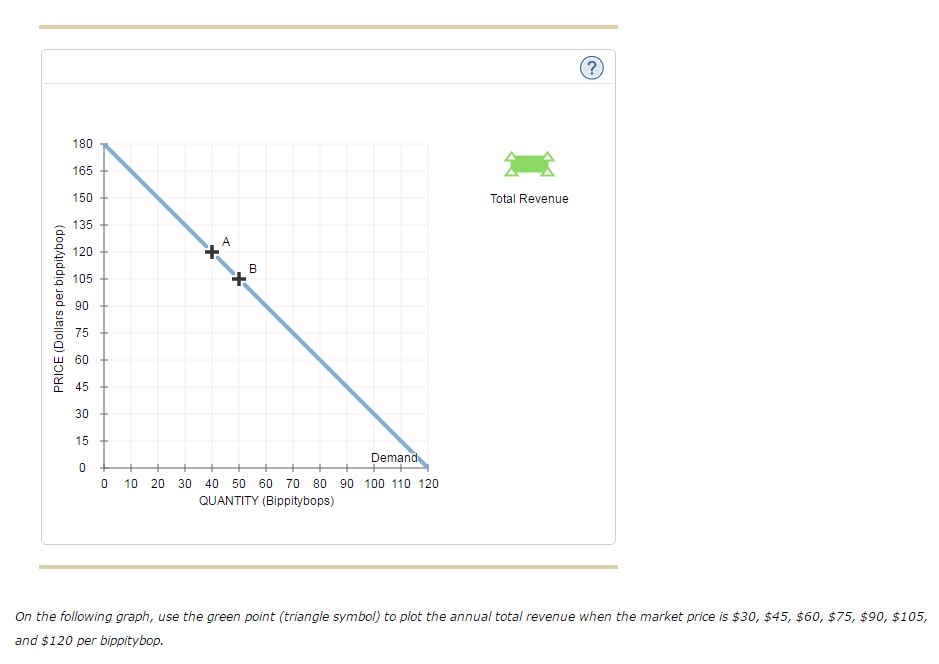 the demand curve notes Study notes theory of demand levels: gcse, as a demand curve shows the relationship between the price of an item and the quantity demanded over a period of time.