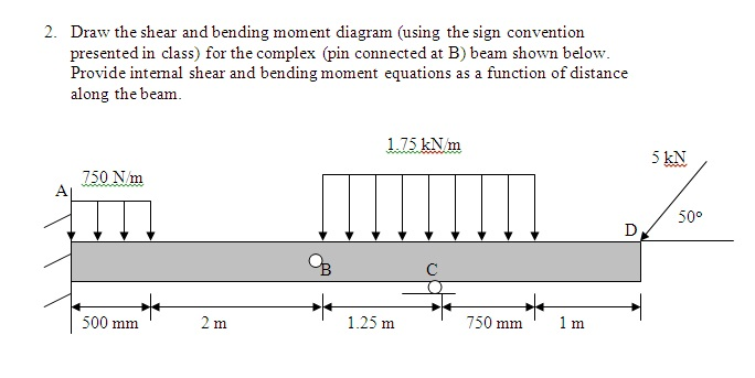 Draw the shear and bending moment diagram (using t