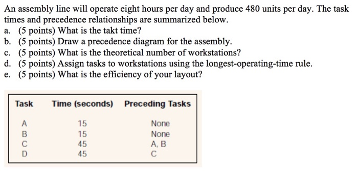 Solved an assembly line will operate eight hours per day an assembly line will operate eight hours per day ccuart Choice Image