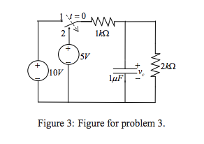 Figure for problem 3.