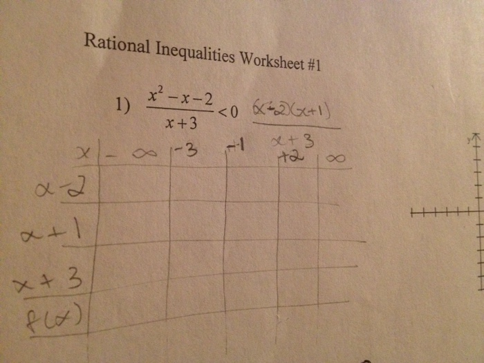 Rational Inequalities Worksheet 1 X2 X 2 X – Rational Inequalities Worksheet