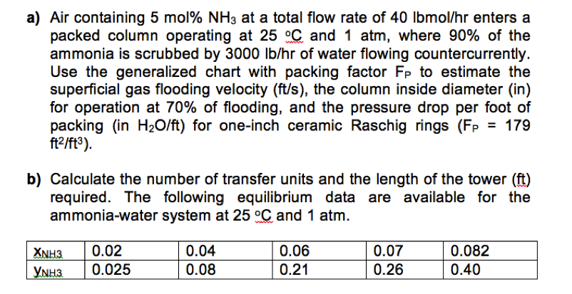 Solved Air Containing 5 Mol Nh3 At A Total Flow Rate Of