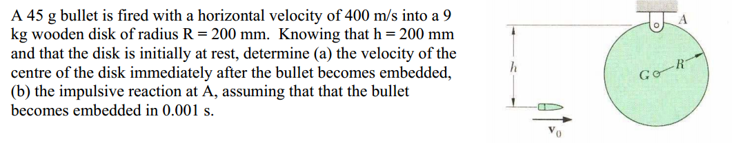 A 45 g bullet is fired with a horizontal velocity