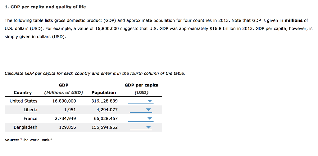 GDP Per Capita And Quality Of Life The Followin Cheggcom - List of countries by gdp per capita