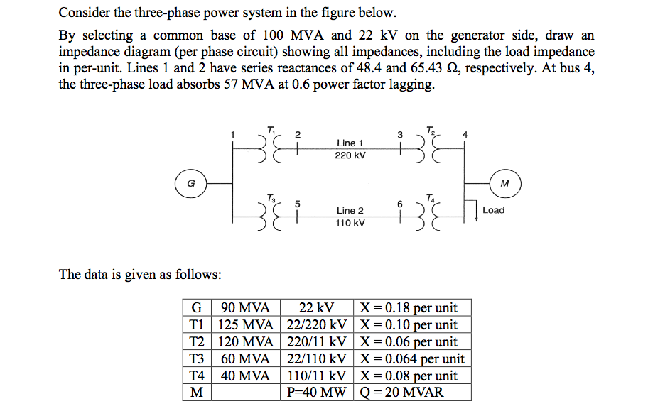 Consider the three-phase power system in the figur