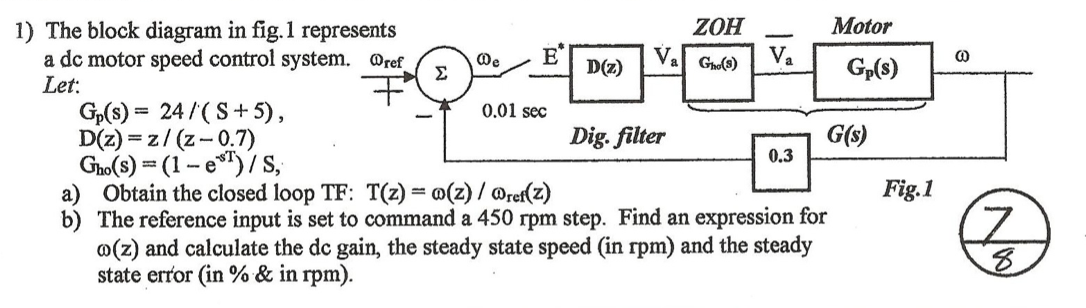 The block diagram in fig. 1 represents dc motor sp