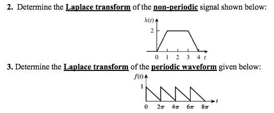 periodic and non periodic signals solved examples pdf