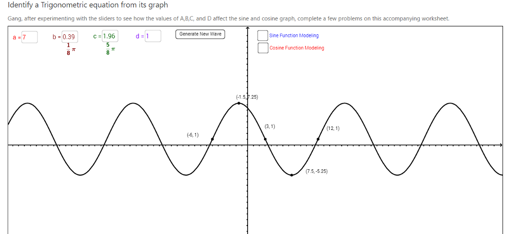 Identify a Trigonometric equation from its graph Gang after experimenting with the sliders to see