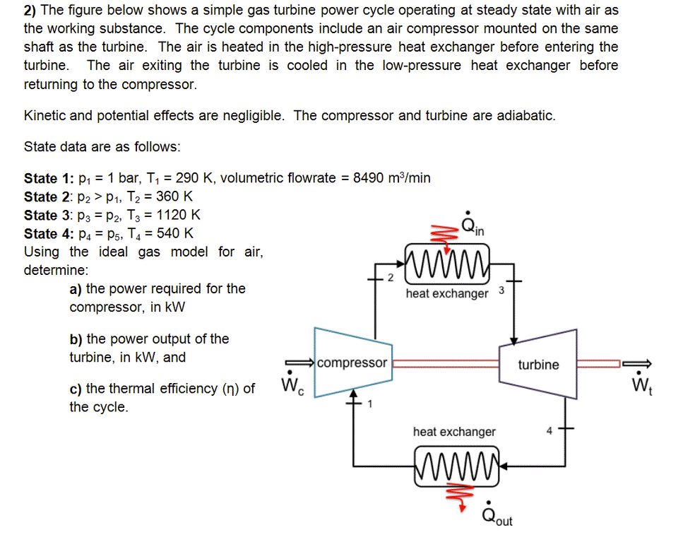 The figure below shows a simple gas turbine power