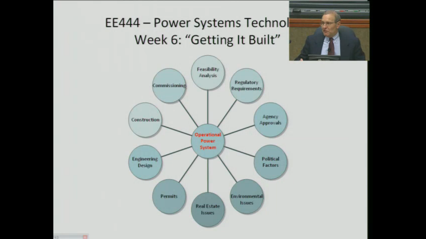 EE444 - Power Systems Technology Week 6: