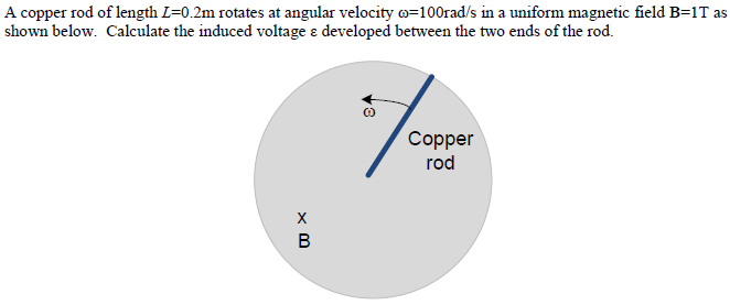 A copper rod of length L=0.2m rotates at angular v