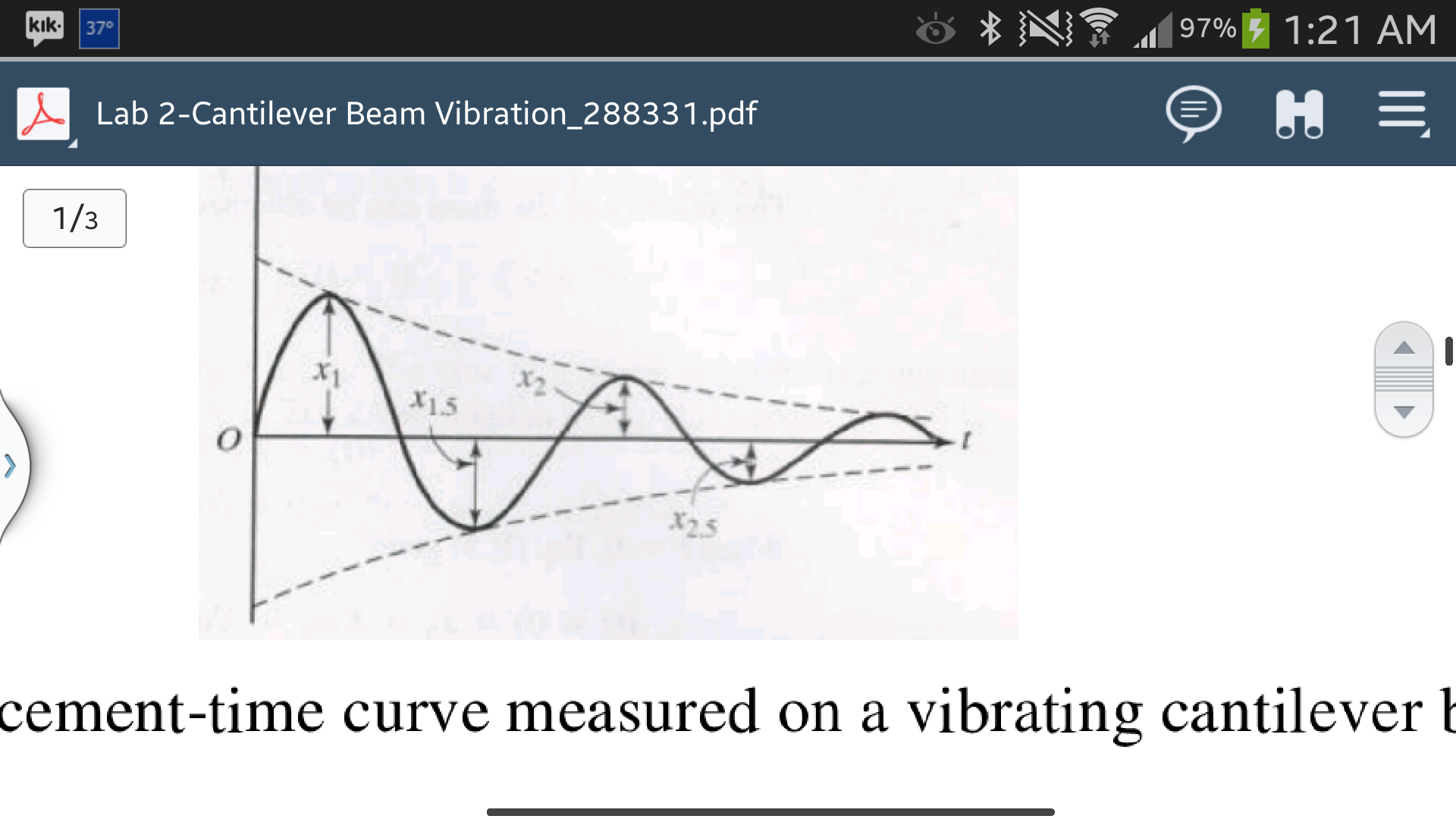 cement-time curve measured on a vibrating cantilev