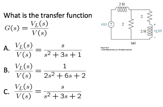 What is the transfer function