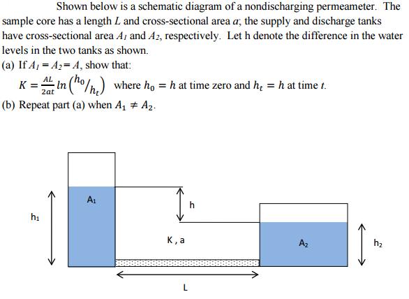 Shown Below Is A Schematic Diagram Of A Nondischar... | Chegg.com