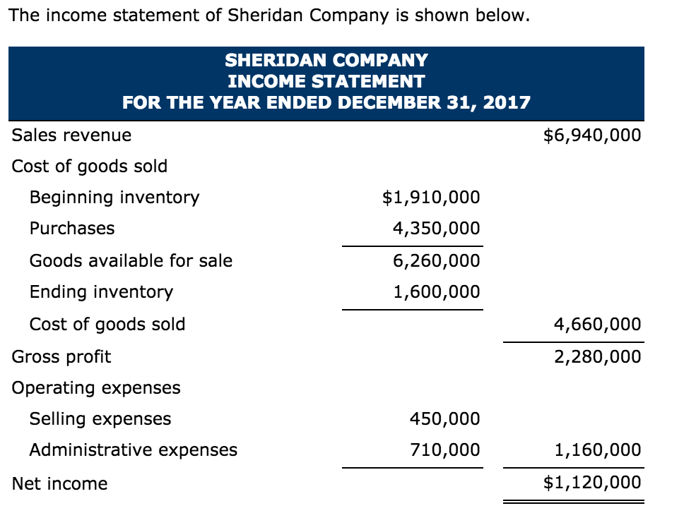 solved the income statement of sheridan company is shown
