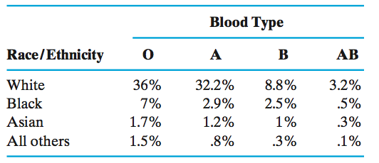 homework help statistics probability