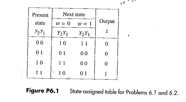 Show a state table for the state-assigned table