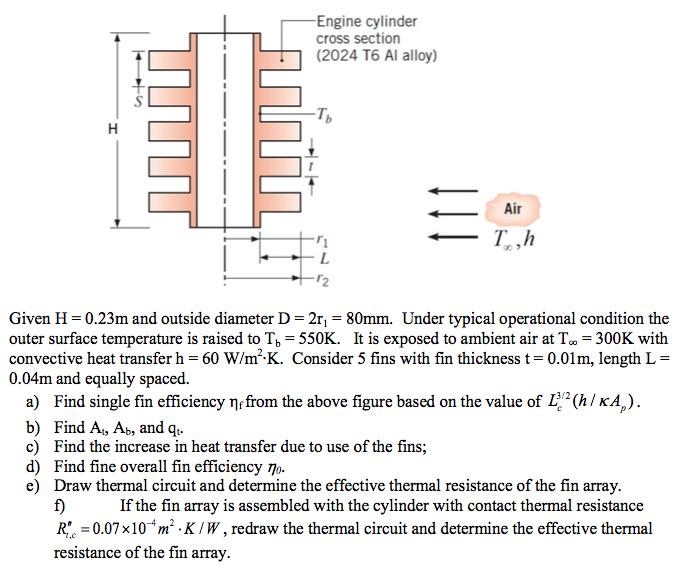 Heat Transfer Fin Efficiency Problem | Chegg.com