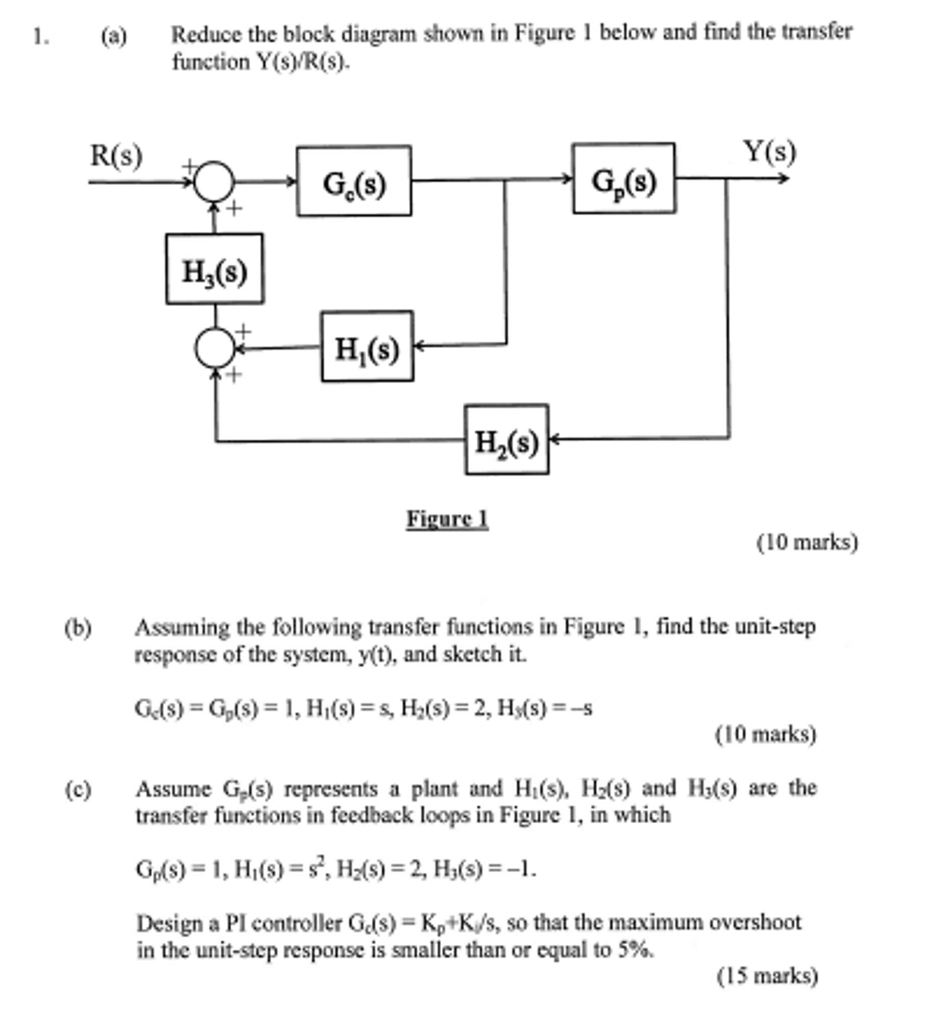 Solved: Reduce The Block Diagram Shown In Figure 1 Below A ...