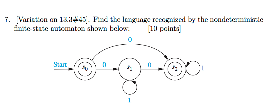 Variation on 13.3#45. Find the language recognized by the nondeterministic finite-state automaton shown below:[10 points 7. 0 StartS 0 0 S2