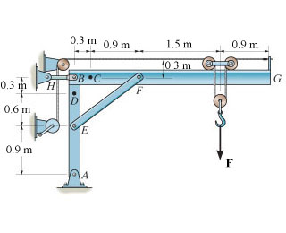 Solved The Jib Crane Supports A Load Of F 3 02kn From T