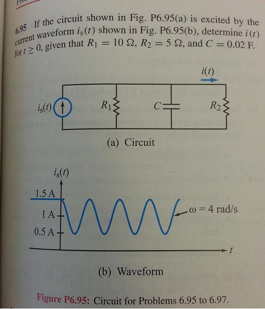 If the circuit shown in Fig. P6.95(a) is excited b