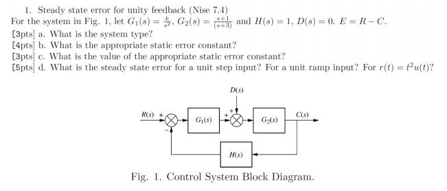 Unity feedback control system block diagram valentine gifts root locus example diagram png a unity feedback source 1 steady state error for unity feedback nise 7 4 chegg com ccuart Gallery